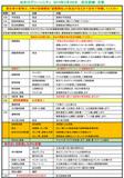 2015防災訓練の流れと放送内容-ブログ.jpg